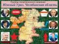 Группы политического влияния в Челябинской области
